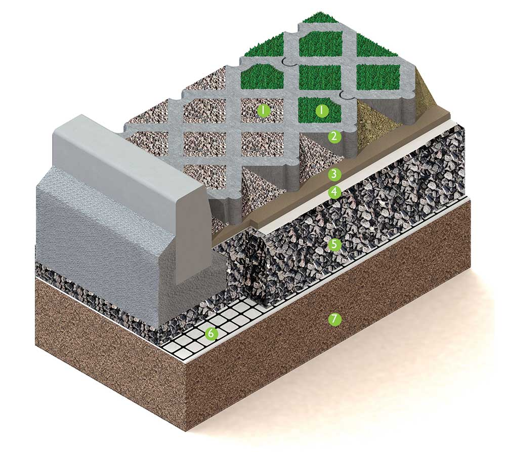Heavy duty permeable ground grid infiltration